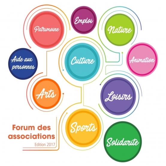 forum associations.jpg